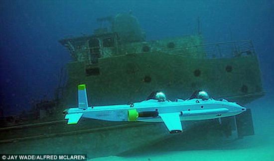 Sub Aviator Systems, Super Aviator