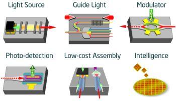 Intel, Лазер, Кремний