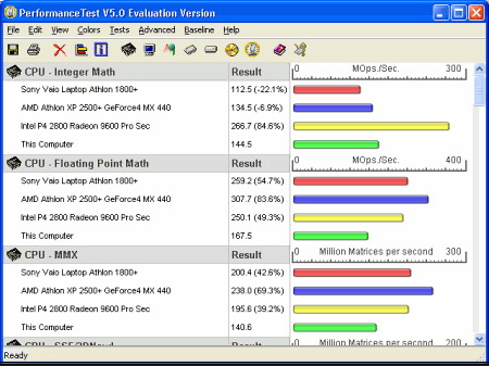 PassMark PerformanceTest v.7.0 Build 1016