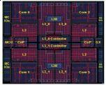 Самый быстрый процессор в мире