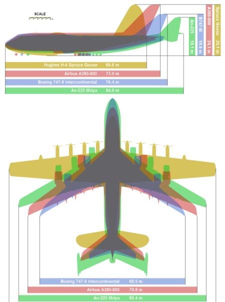 �����, Boeing, 747-8 Intercontinental