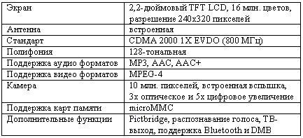 Основные характеристики Samsung SCH-B600