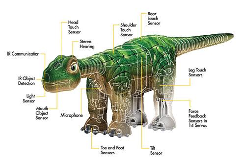 Foxconn начнет производство роботов динозавриков