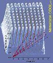 Нанотрубки заменят медь в системах охлаждения?