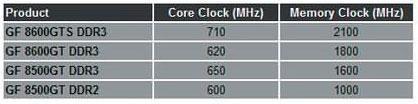 Xstriker3 — новый кулер для 3D-адаптеров Inno3D