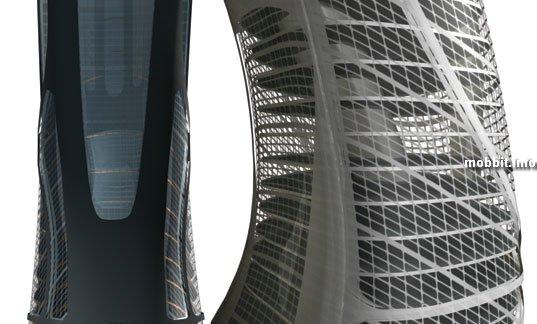 Euroscraper, ���������