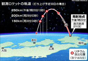 «Космический фейерверк» - японский эксперимент