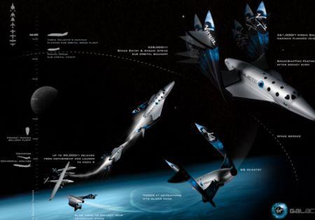 Продемонстрирована модель SpaceShipTwo