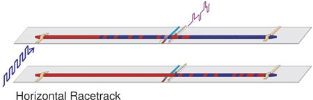 «Трековая память» заменит флєш- и магнитную память