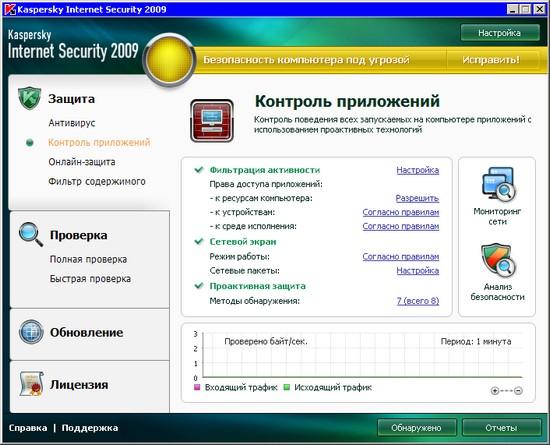 KIS 2009