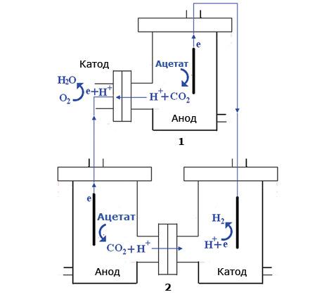 Схема тормозная система иж-2715 водородный генератор для автомобиля схема.