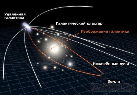Обнаружена древнейшая галактика