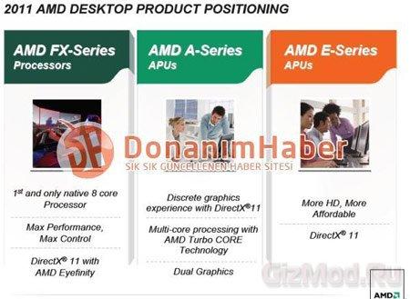 Производительность CPU AMD FX против Intel Core i7