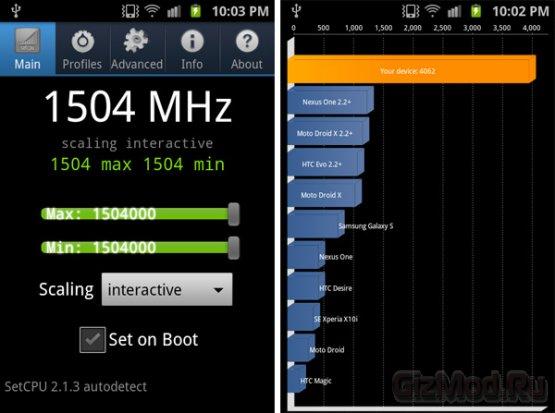 Процессор Galaxy S II разогнали до 1,5 ГГц
