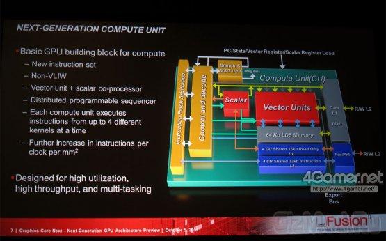 ����������� ����������� AMD Next Generation Core