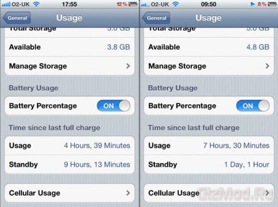 iOS 5 оказалась пожирателем батареи iPhone 4S