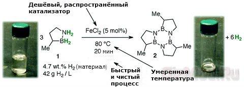 """Жидкое """"хранилище"""" водорода"""