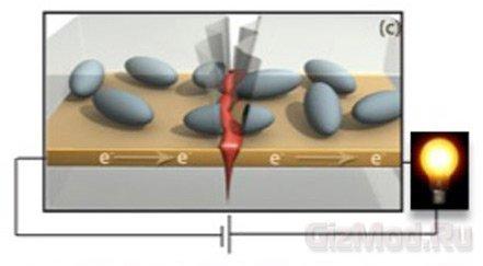 Ученые создали проводники с авторемонтом