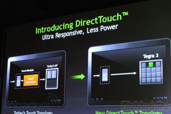 DirectTouch для устройств с процессором Tegra3