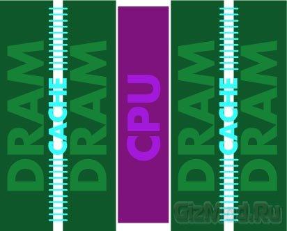 Процессор встоенный в память типа DRAM