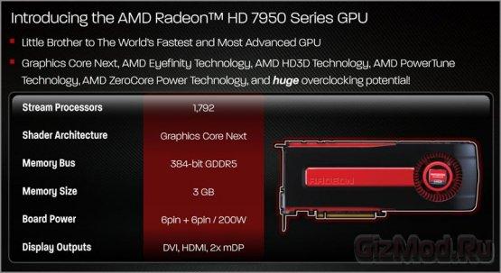Официальная премьера AMD Radeon HD 7950