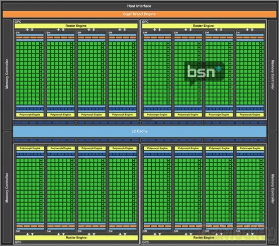 Подлинные параметры NVIDIA GK104 GeForce GTX 680