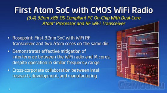 ���������� ������ Wi-Fi � 2-������� ���� Intel Atom