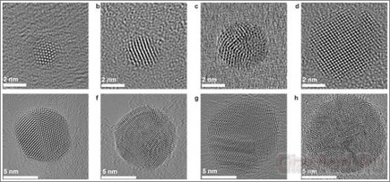 Квантовые плазмоны впервые изучены для частиц в 1 нм