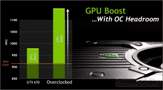 NVIDIA GeForce GTX 670 официально
