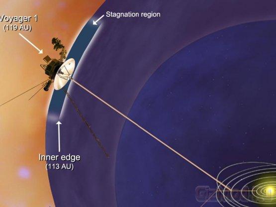Voyager-1: до границы еще далеко