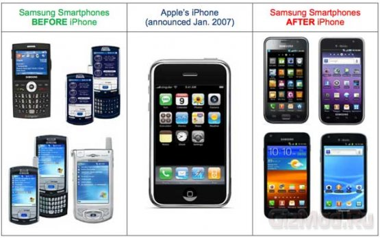 Samsung ������� ��������������