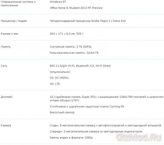 ASUS VivoTab RT – первый планшет на Windows RT