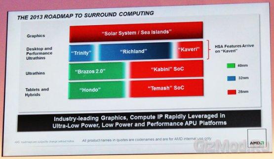 AMD �� CES 2013 �������� � ��������� ����� 2013 ����