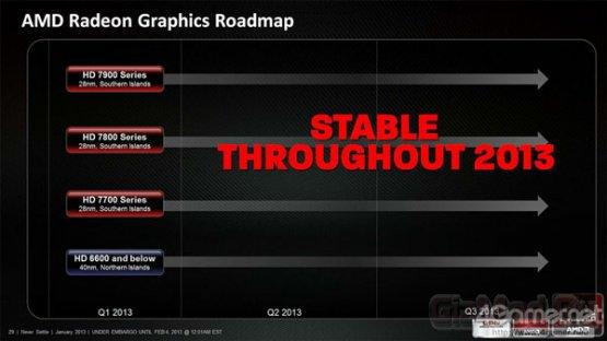 AMD Radeon HD 8000 ��������� � ��������� ��������