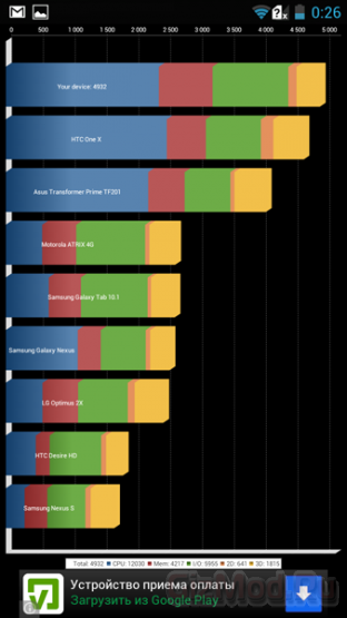Обзор смартфона Highscreen Explosion