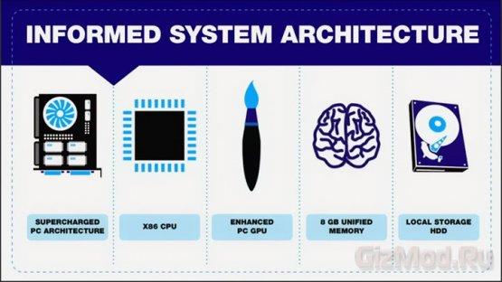 AMD �������� � ��������� ���������� Sony PS4