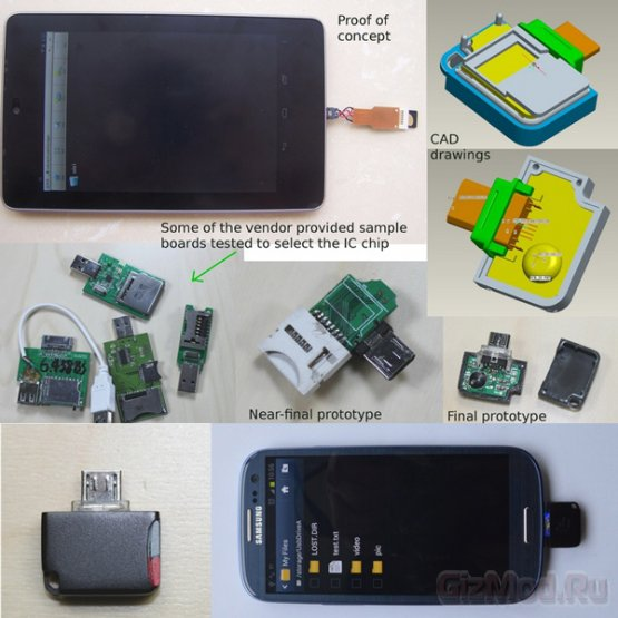 Маленький micro-USB картридер