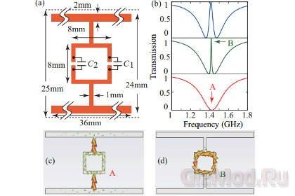 Микроволновый конденсатор