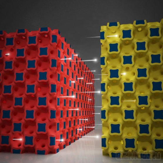 Микробатареи не уступающие суперконденсаторам