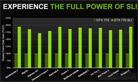 ���������� ������������ GeForce GTX 770 �� NVIDIA