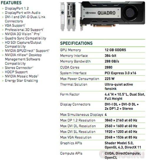 NVIDIA QUADRO K6000 ����� ������ ����-����������