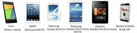 Обновленный Nexus 7 сравнительно с другими топ планшетами