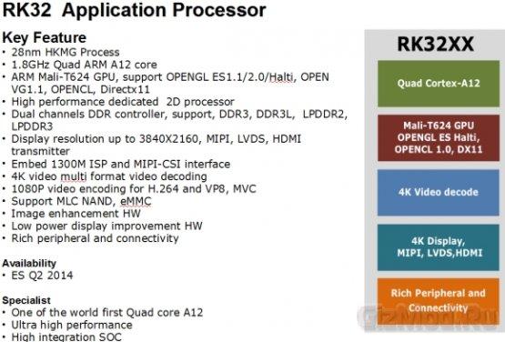 RockChip первой выпустит процессоры с ядрами Cortex-A12