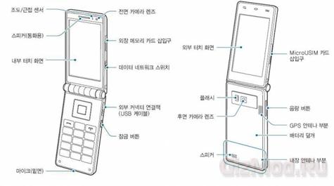 Характеристики раскладушки Samsung Galaxy Folder