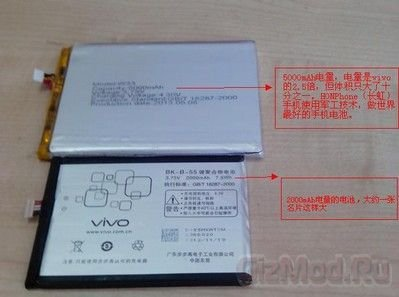 Аккумулятор на 5000 мА·ч в смартфоне Changhong Z9