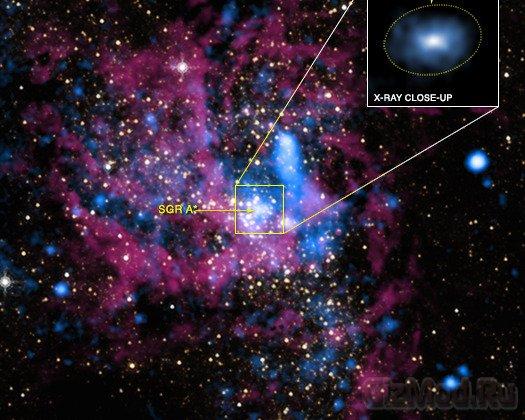 Сверхмассивная черная дыра в рентгеновских лучах