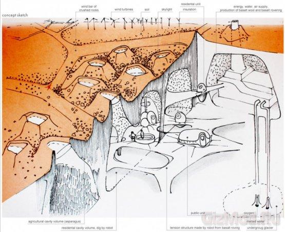 Российская версия поселения на Марсе