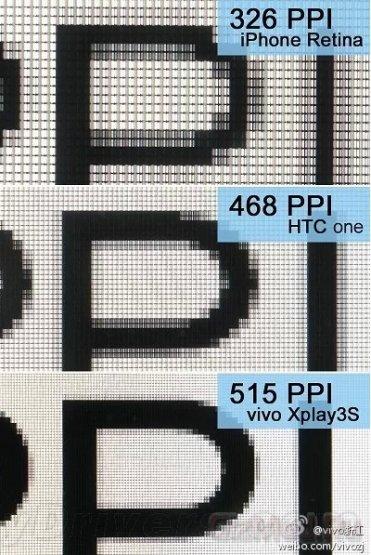 QHD ����� ��������� Vivo XPlay 3S ��� �����������