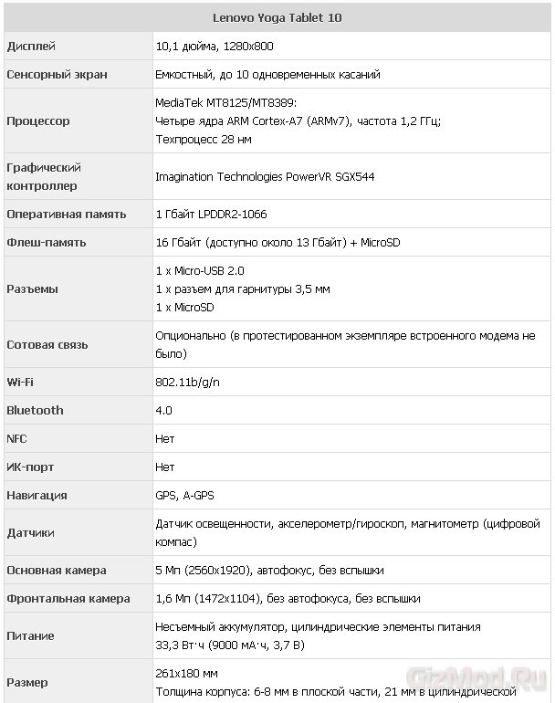 Обзор планшета Yoga Tablet 10