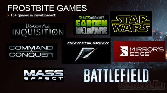 AMD Mantle особенности работы